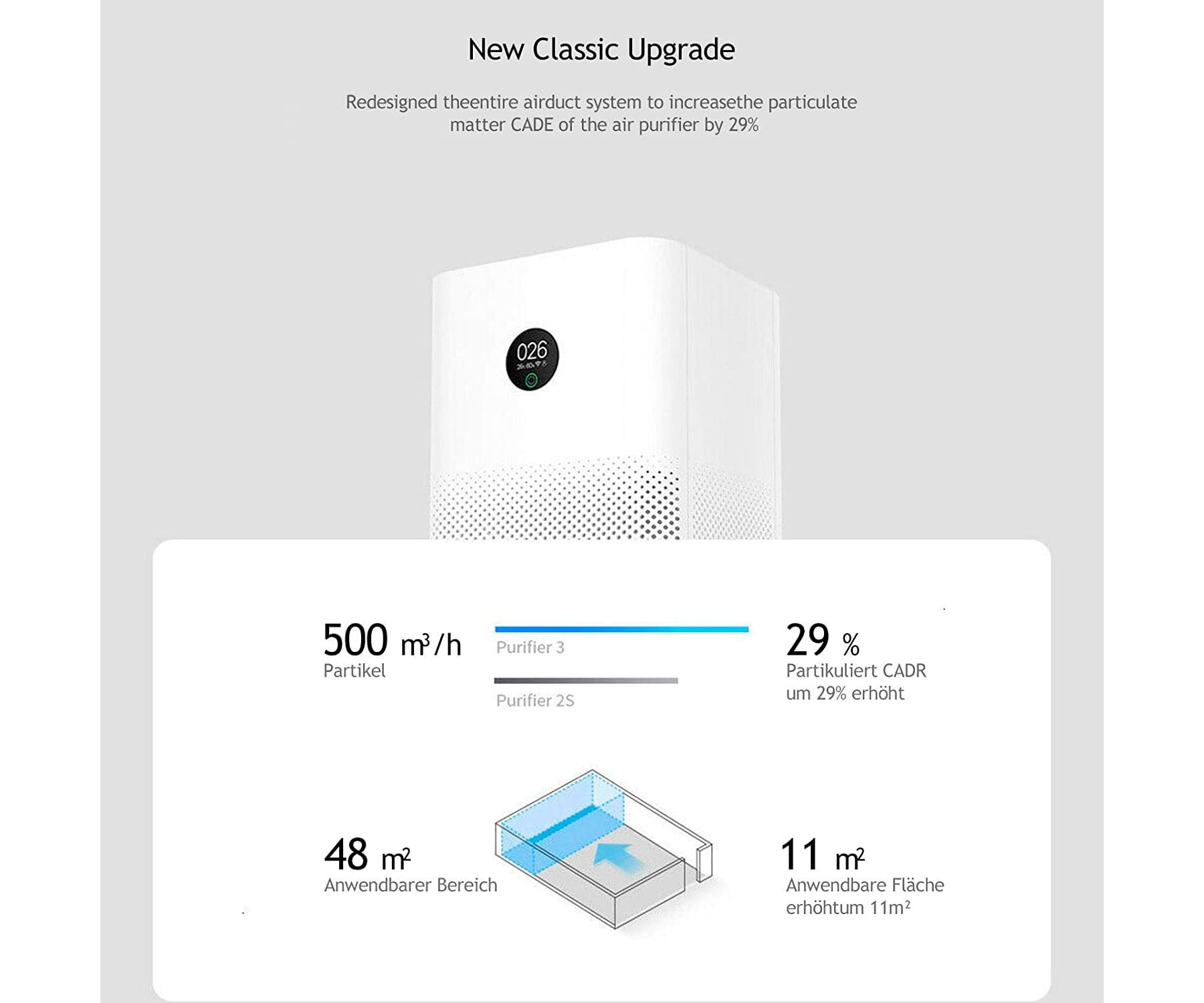 Xiaomi Mi Air 3c Blanco Purifier 320m 38w Purificador De Aire Con Filtro Hepa Tr... (3)